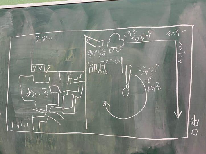 [レゴエクスプローラー]めぐろロボット教室7  オリジナル作品をイメージしてみよう